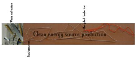 e.concept diagram