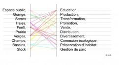 Function diagram