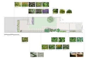 Back Garden Terrassa planta